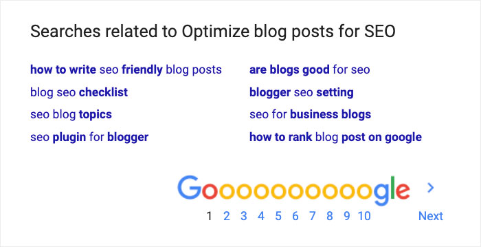 Related search terms can make good keywords.