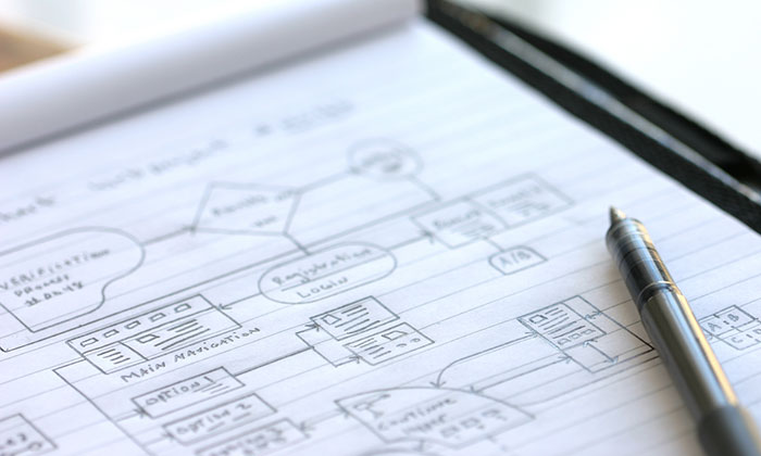 Planning is key to a successful content marketing strategy.